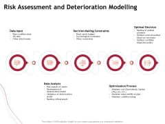 Performance Measuement Of Infrastructure Project Risk Assessment And Deterioration Modelling Formats PDF