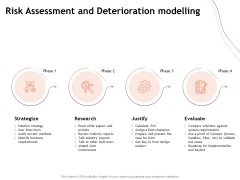 Performance Measuement Of Infrastructure Project Risk Assessment And Deterioration Modelling Professional PDF