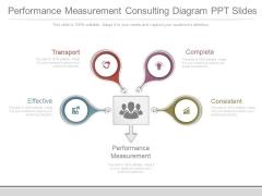 Performance Measurement Consulting Diagram Ppt Slides