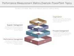 Performance Measurement Metrics Example Powerpoint Topics