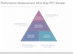 Performance Measurement Mind Map Ppt Sample