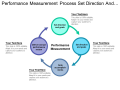 Performance Measurement Process Set Direction And Goals Ppt PowerPoint Presentation Ideas Master Slide