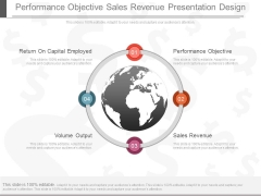 Performance Objective Sales Revenue Presentation Design