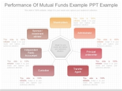 Performance Of Mutual Funds Example Ppt Example