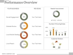 Performance Overview Ppt PowerPoint Presentation Diagrams