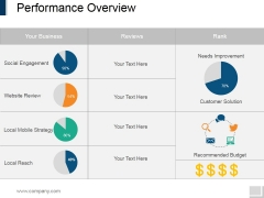 Performance Overview Ppt PowerPoint Presentation Icon