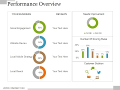 Performance Overview Ppt PowerPoint Presentation Slides Guidelines