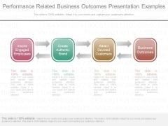 Performance Related Business Outcomes Presentation Examples