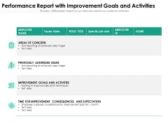 Performance Report With Improvement Goals And Activities Ppt PowerPoint Presentation Files PDF