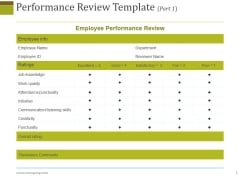 Performance Review Template 1 Ppt PowerPoint Presentation Summary Gallery