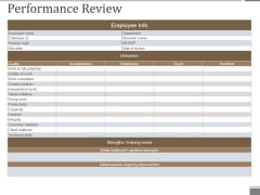 Performance Review Template 2 Ppt PowerPoint Presentation Inspiration Vector