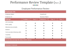 Performance Review Template Part 1 Ppt PowerPoint Presentation Infographic Template Guide