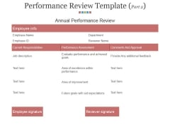 Performance Review Template Part 2 Ppt PowerPoint Presentation File Slideshow