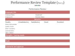 Performance Review Template Part 3 Ppt PowerPoint Presentation File Slide Download