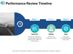 Performance Review Timeline Ppt PowerPoint Presentation Outline Shapes