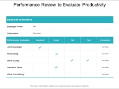 Performance Review To Evaluate Productivity Ppt PowerPoint Presentation Slides Images
