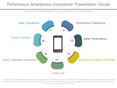 Performance Smartphone Comparison Presentation Visuals