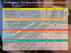 Performance Test Requirements Assessment Report Ppt PowerPoint Presentation Gallery Ideas PDF
