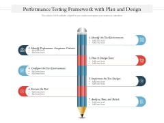 Performance Testing Framework With Plan And Design Ppt PowerPoint Presentation Show Example Introduction PDF