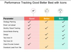 Performance Tracking Good Better Best With Icons Ppt Powerpoint Presentation Show Graphics