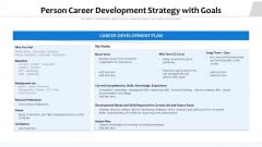Person Career Development Strategy With Goals Ppt Infographics Inspiration PDF