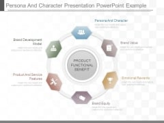 Persona And Character Presentation Powerpoint Example