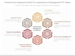 Personal And Interpersonal Skills For Leadership And Management Ppt Slides