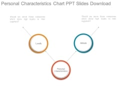 Personal Characteristics Chart Ppt Slides Download