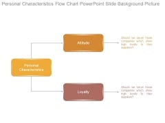 Personal Characteristics Flow Chart Powerpoint Slide Background Picture