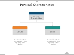 Personal Characteristics Ppt PowerPoint Presentation File Clipart Images