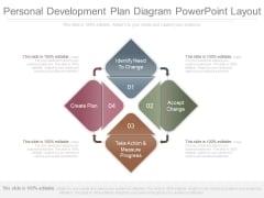 Personal Development Plan Diagram Powerpoint Layout