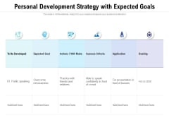 Personal Development Strategy With Expected Goals Ppt PowerPoint Presentation Gallery Topics PDF