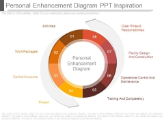 Personal Enhancement Diagram Ppt Inspiration