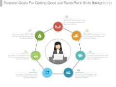 Personal Goals For Getting Good Job Powerpoint Slide Backgrounds
