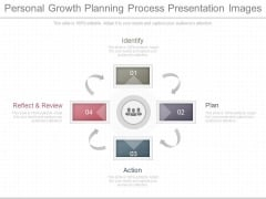 Personal Growth Planning Process Presentation Images