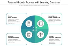 Personal Growth Process With Learning Outcomes Ppt PowerPoint Presentation Icon Backgrounds PDF