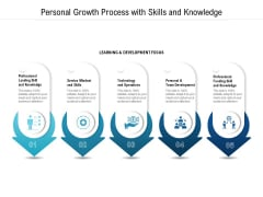 Personal Growth Process With Skills And Knowledge Ppt PowerPoint Presentation Gallery Model PDF