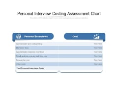 Personal Interview Costing Assessment Chart Ppt PowerPoint Presentation File Graphics Template PDF