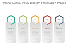 Personal Liability Policy Diagram Presentation Images