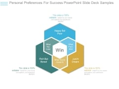 Personal Preferences For Success Powerpoint Slide Deck Samples