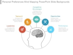 Personal Preferences Mind Mapping Powerpoint Slide Backgrounds