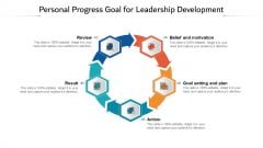 Personal Progress Goal For Leadership Development Ppt PowerPoint Presentation File Pictures PDF