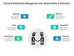 Personal Relationship Management With Responsibility And Motivation Ppt PowerPoint Presentation Icon Aids