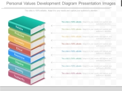 Personal Values Development Diagram Presentation Images