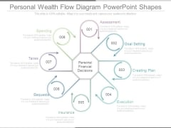 Personal Wealth Flow Diagram Powerpoint Shapes