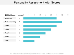 personality assessment with scores ppt powerpoint presentation show example