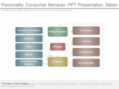Personality Consumer Behavior Ppt Presentation Slides