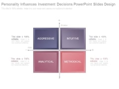 Personality Influences Investment Decisions Powerpoint Slides Design