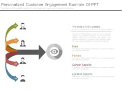 Personalized Customer Engagement Example Of Ppt