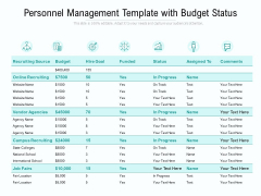 Personnel Management Template With Budget Status Ppt PowerPoint Presentation Gallery Background Designs